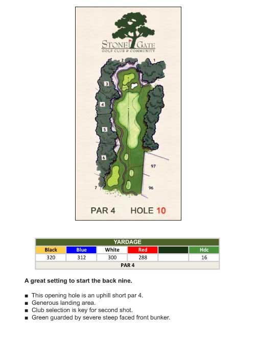 hole-10