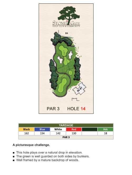 hole-14