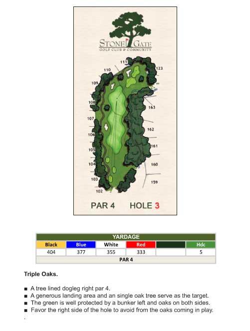 hole-3