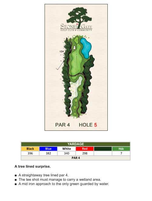 hole-5