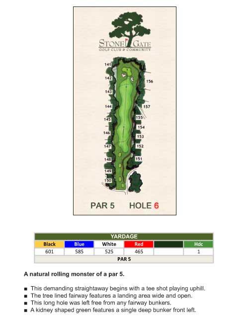 hole-6